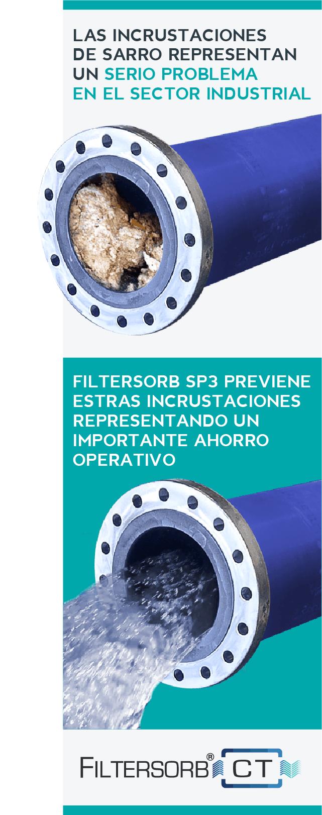 Filtersorb – Filtersorb CT