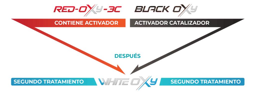 White Oxy
